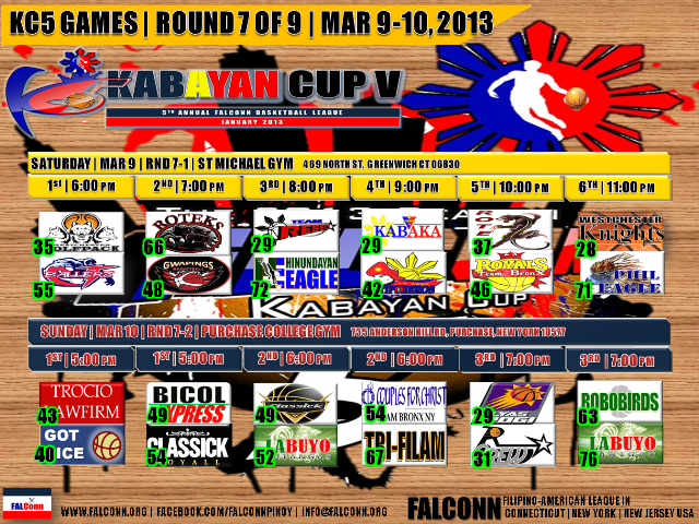 2013-kc5-poster-gamematch-mar0910-results-640x