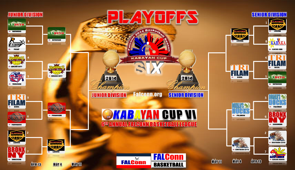 kabayancup6 poster5-20X11-PLAYOFFS-SF-960x